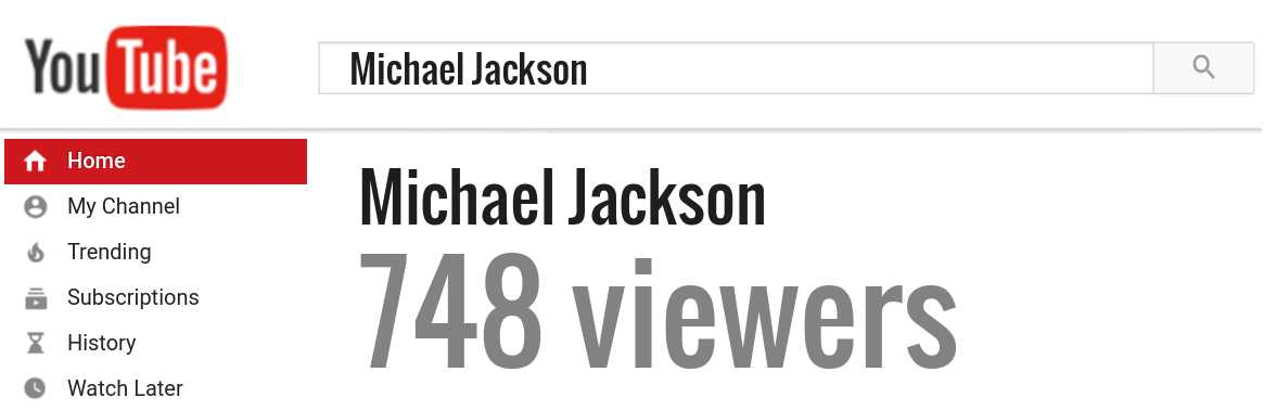 Michael Jackson youtube subscribers
