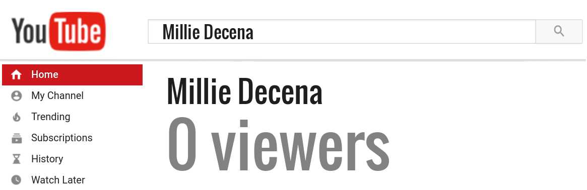 Millie Decena youtube subscribers